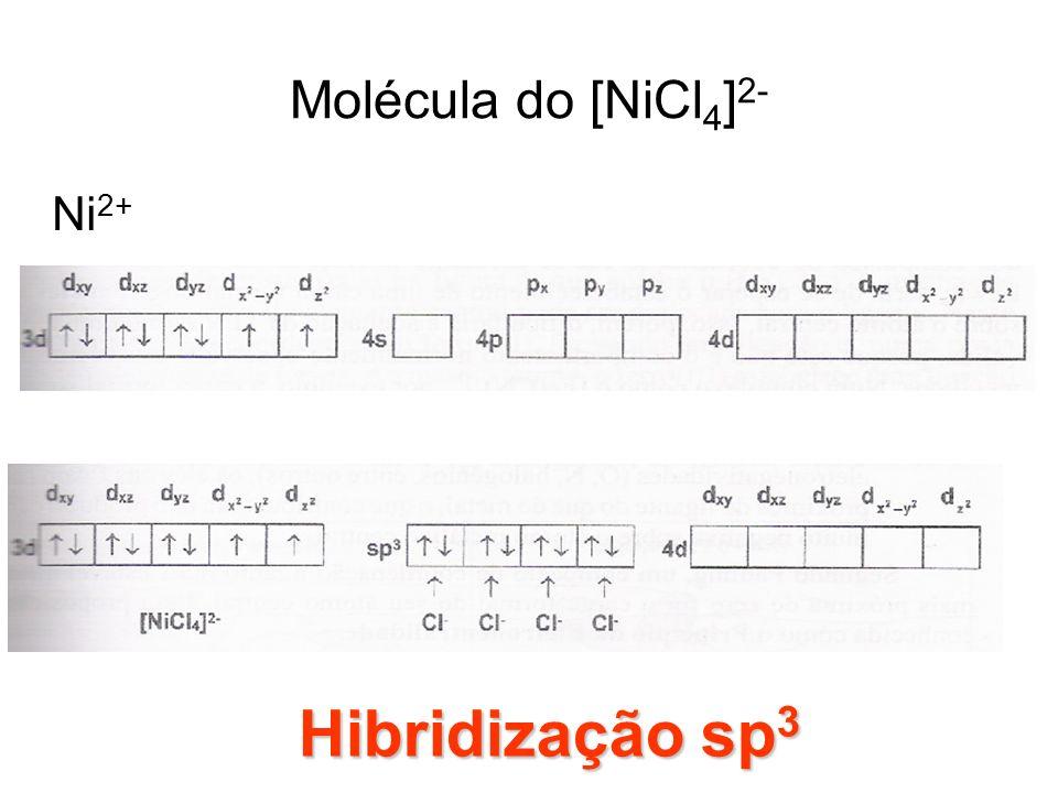Molécula do [NiCl4]2- Ni2+ Hibridização sp3